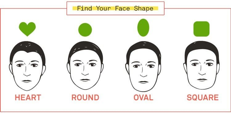 Face Shape Infographic